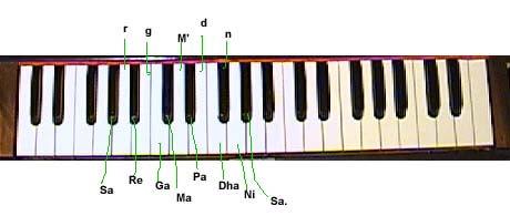 Harmonium-Online-lesson