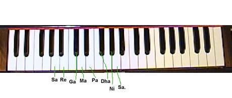 Harmonium-Lessons
