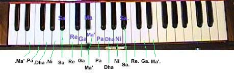 Harmonium-Yaman-Lessons
